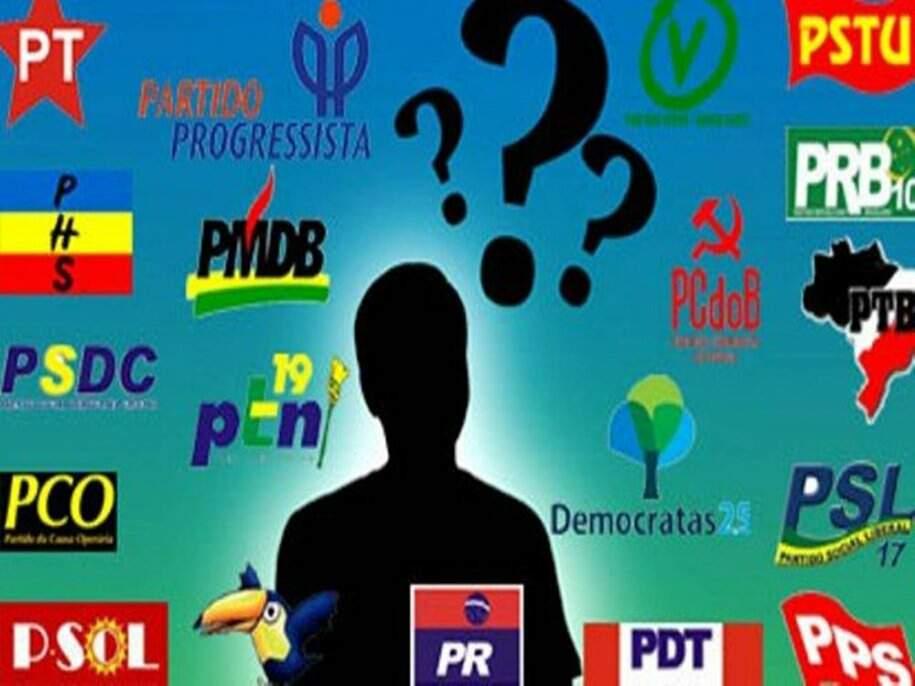Brasil: política e partidos
